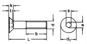 Dimensions of Stainless Steel 316H Countersunk Screw