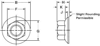 Dimensions of Stainless Steel Flange Nuts