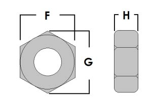 Dimensions of Astm A194 Gr. 6 Hex Nuts