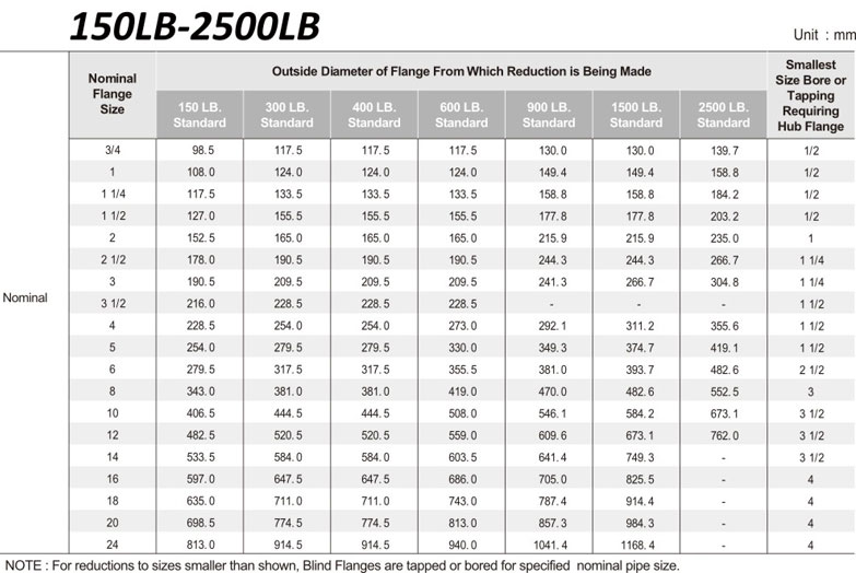 Reducing Flange Dimensions & Weight chart