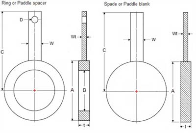 Ring Spacers Flanges Dimensions & Weight chart